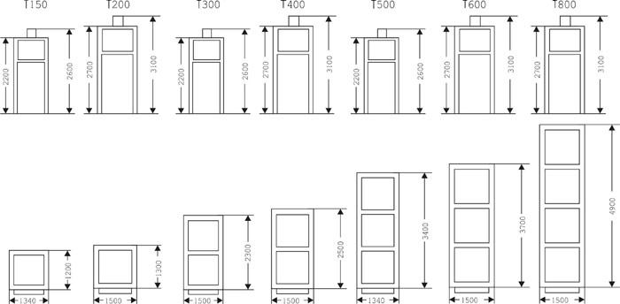 Габаритные размеры различных вариантов исполнения термокамер «Термикс».